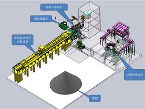 超高功率电弧炉成套装备